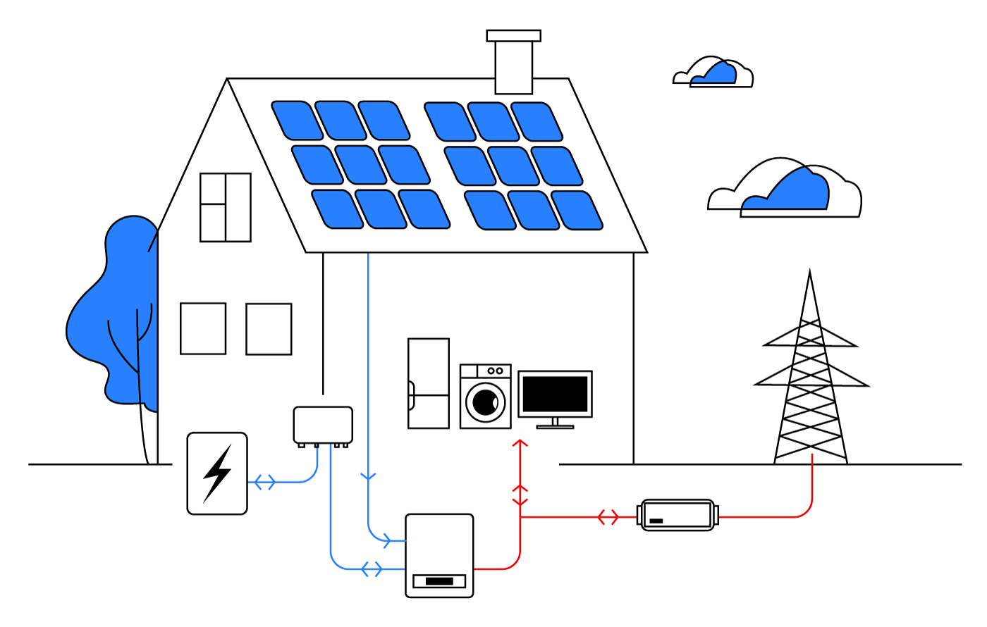 Funzionamento di un impianto fotovoltaico